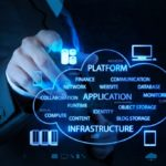 Microsoft Azure: What Is It and Why Your Business Needs it