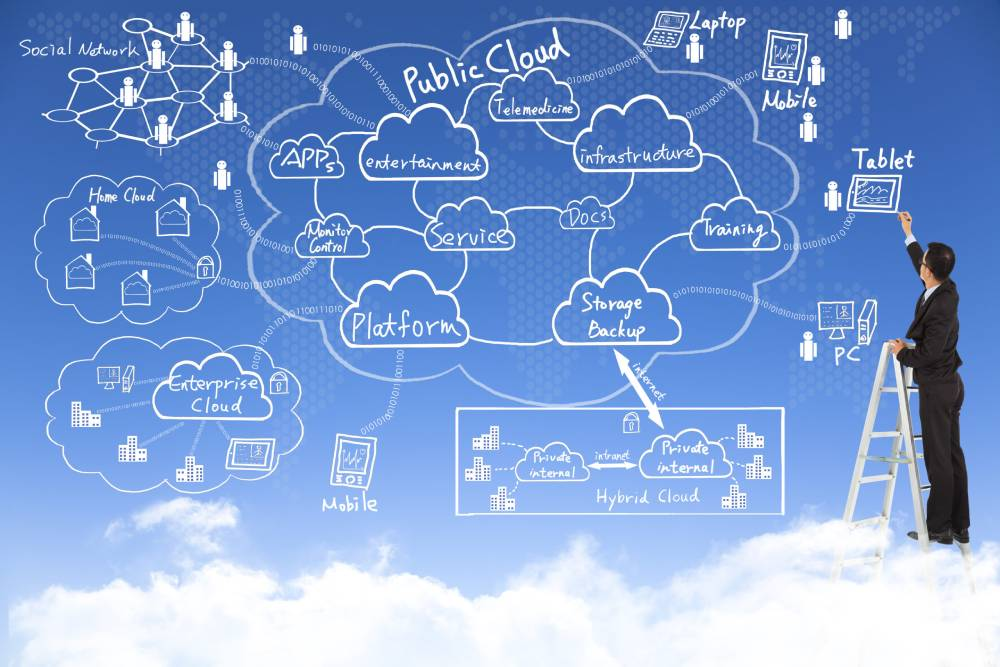Cloud IT Consulting